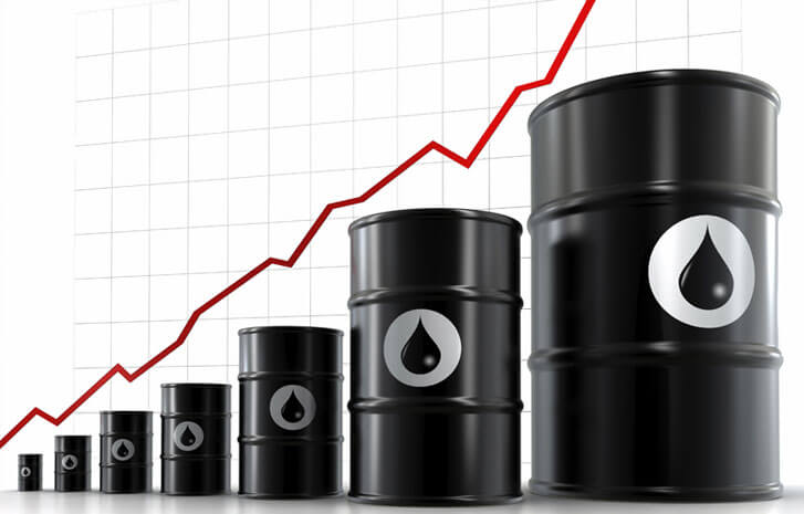 How will the Iran deal collapse impact crude prices